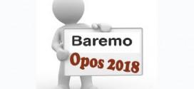 Oposiciones: BAREMU PROVISIONAL